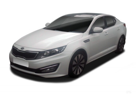Optima 1.7CRDi Emotion Aut.